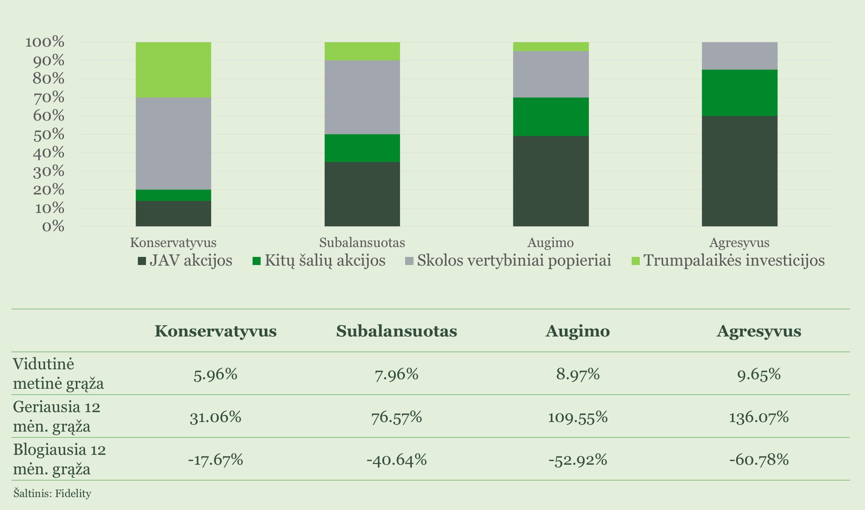 kodėl priimta konglomerato diversifikavimo strategija